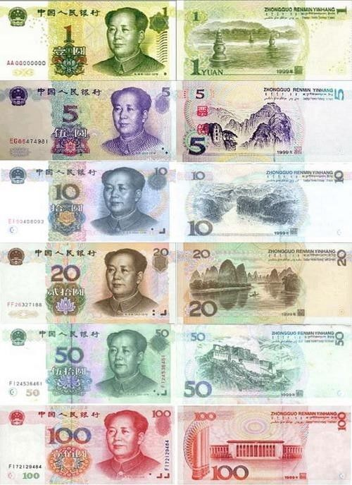 Chinese Currency – Chinese Money & RMB Exchange 2013